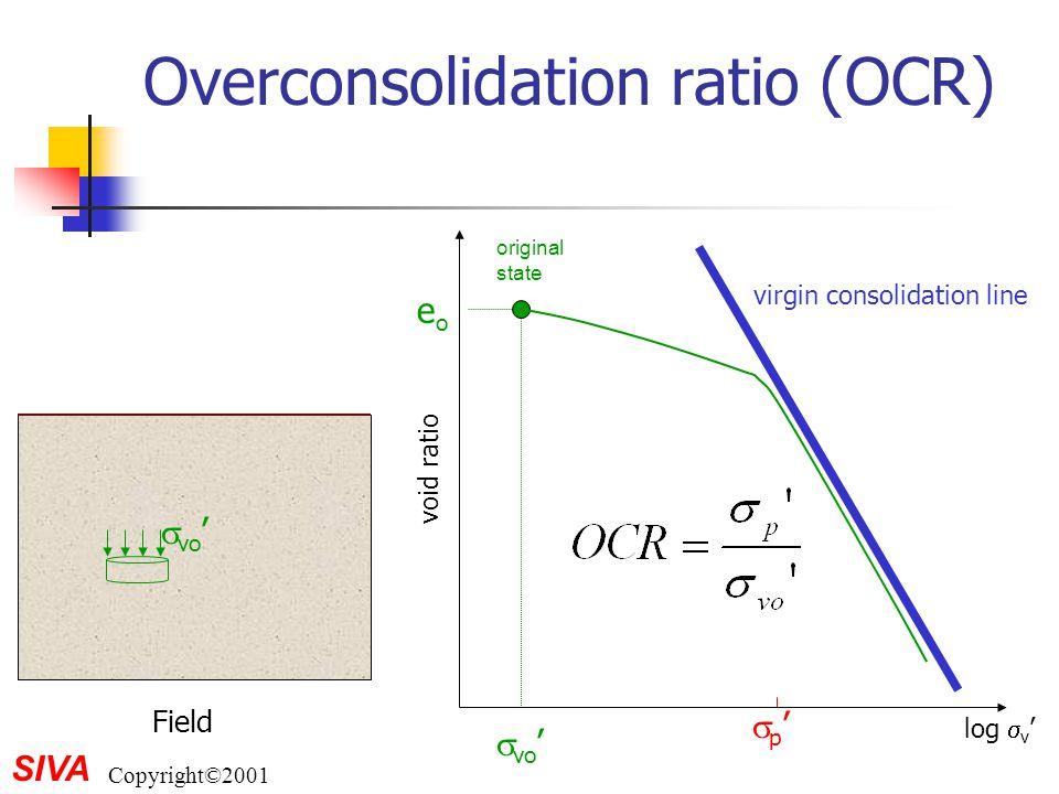 Overconsolidation ratio (OCR)