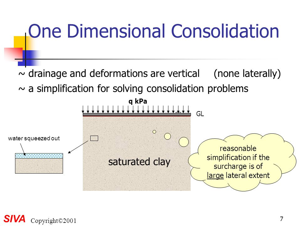 One Dimensional Consolidation