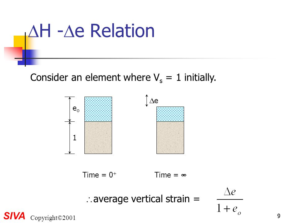 H -e Relation Consider an element where Vs = 1 initially.