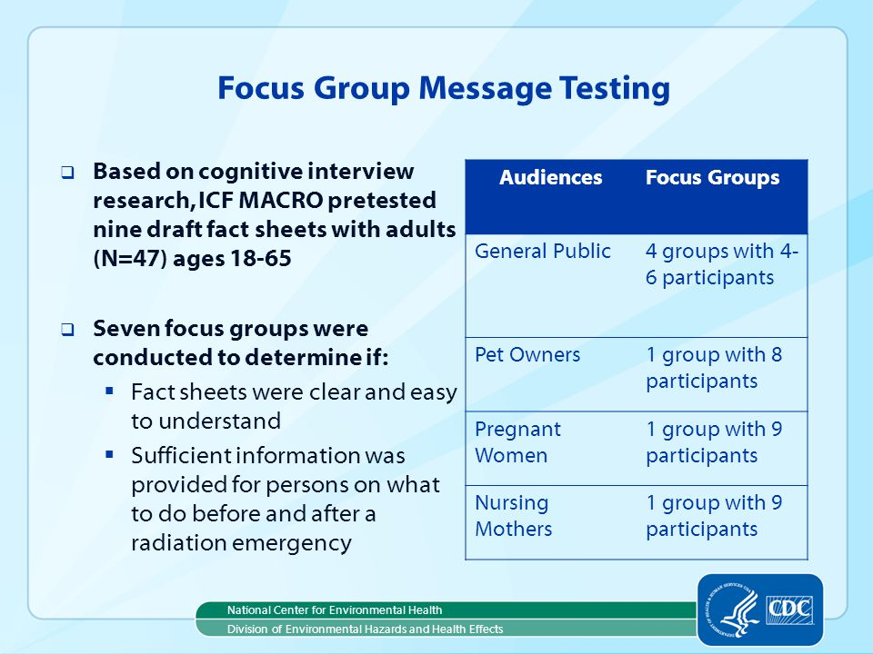 Focus Group Message Testing