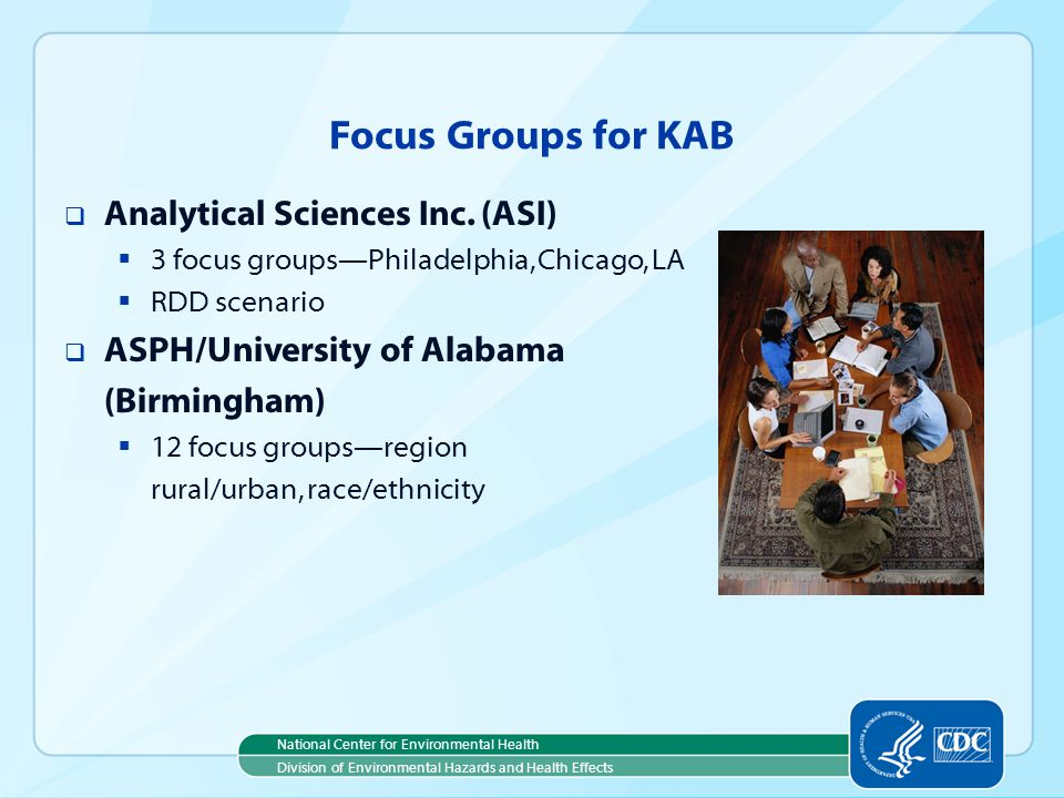 Focus Groups for KAB Analytical Sciences Inc. (ASI)