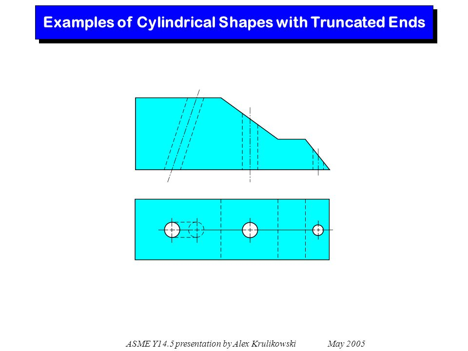 Examples of Cylindrical Shapes with Truncated Ends