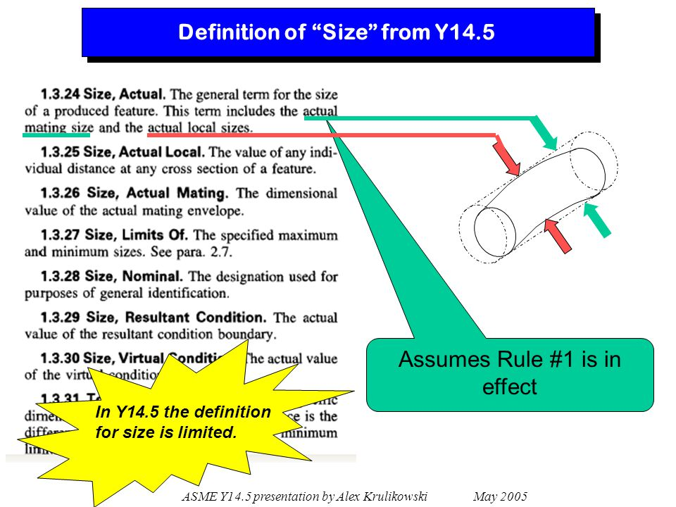 Definition of Size from Y14.5