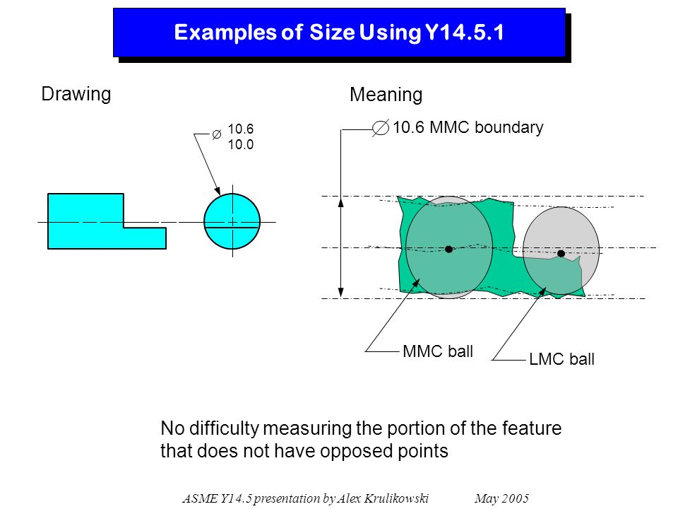 Examples of Size Using Y14.5.1