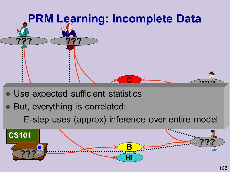 PRM Learning: Incomplete Data