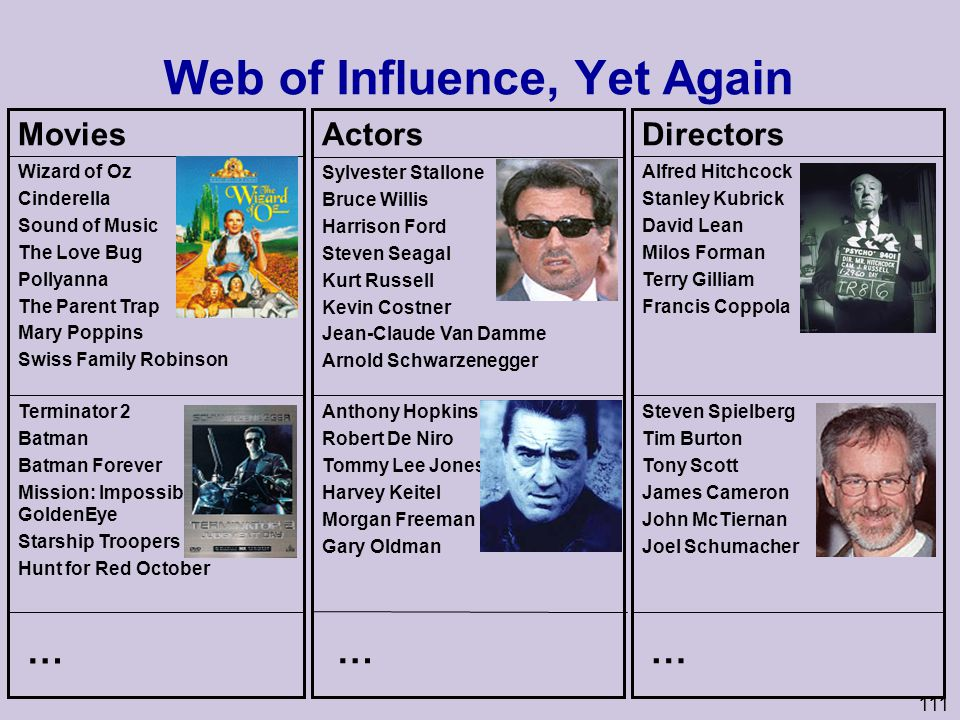 Web of Influence, Yet Again