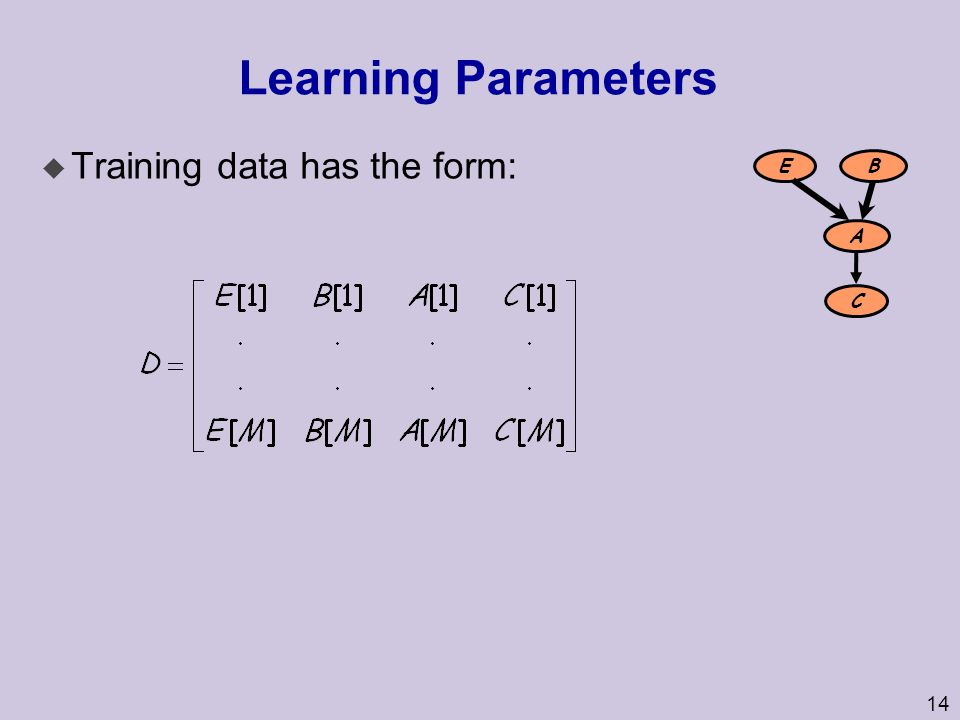 Learning Parameters Training data has the form: E B A C