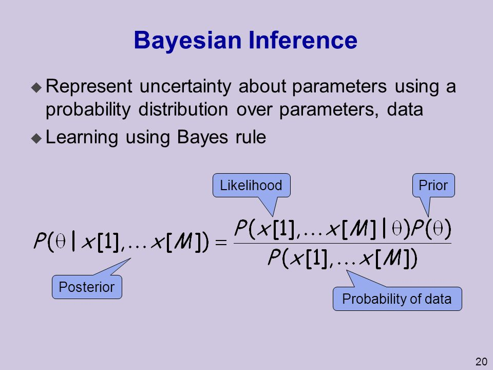 Bayesian Inference Represent uncertainty about parameters using a probability distribution over parameters, data.