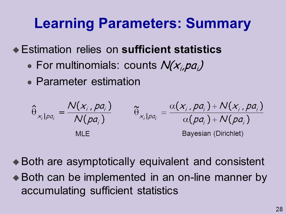 Learning Parameters: Summary