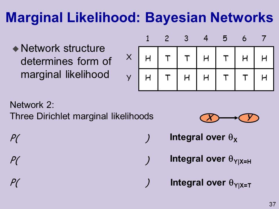 Marginal Likelihood: Bayesian Networks