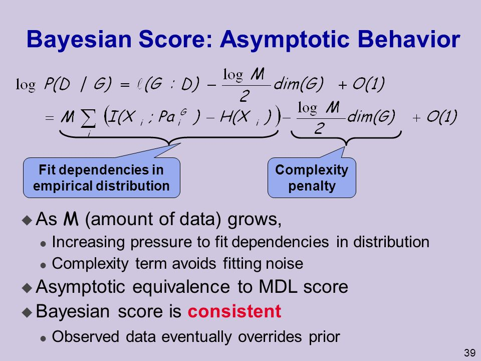 Bayesian Score: Asymptotic Behavior