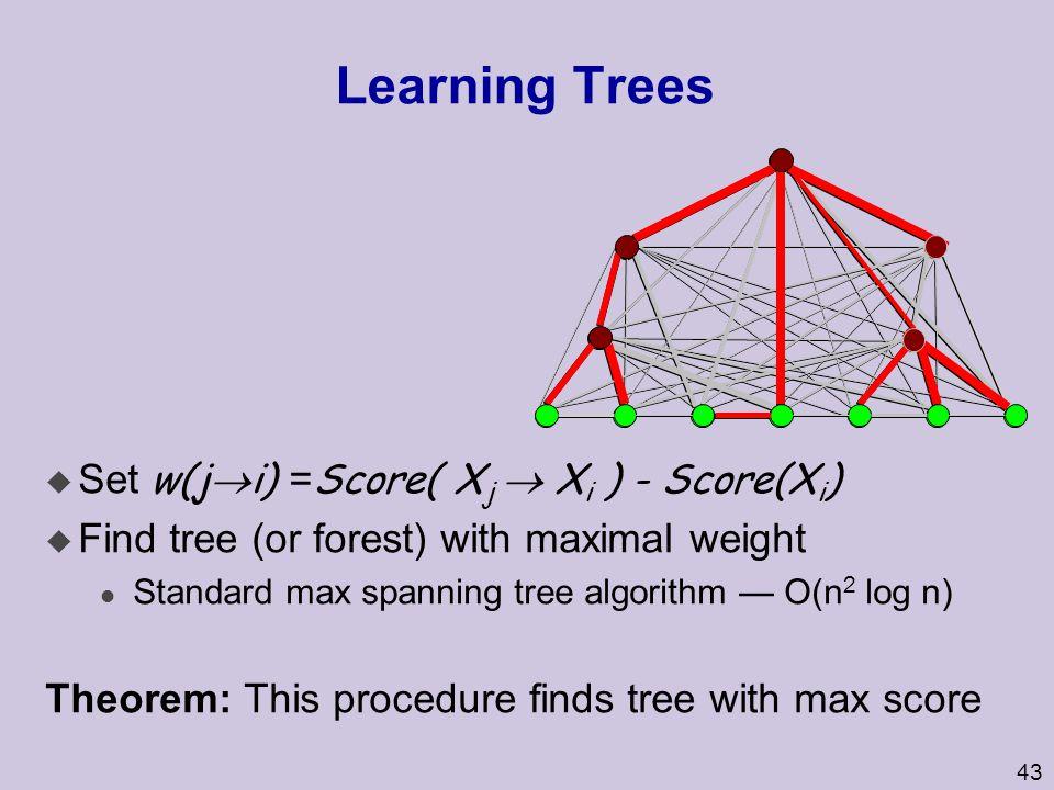 Learning Trees Set w(ji) =Score( Xj  Xi ) - Score(Xi)