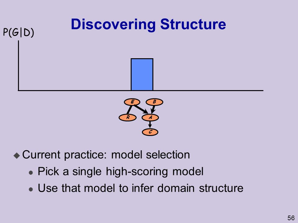 Discovering Structure
