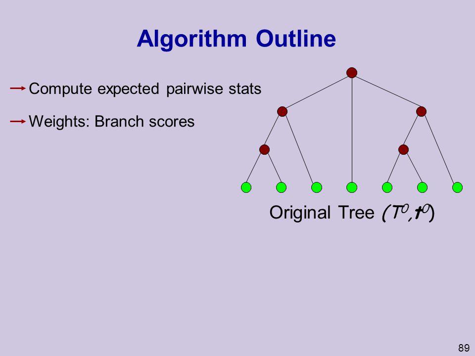 Algorithm Outline Original Tree (T0,t0)
