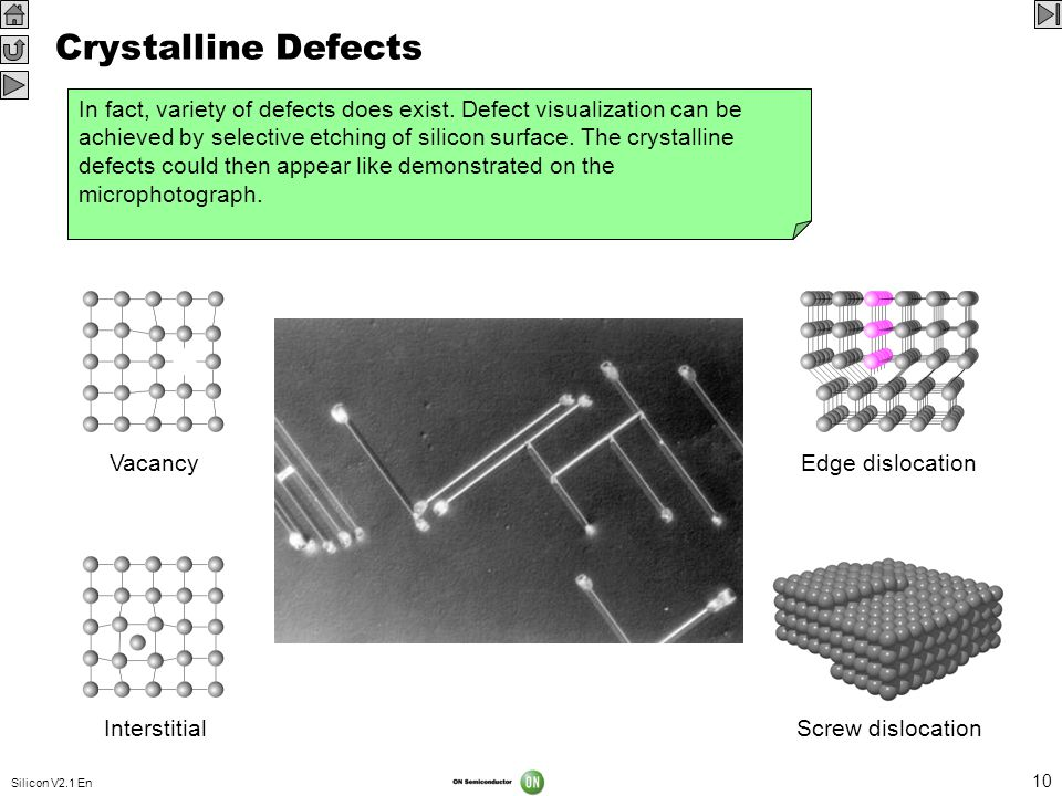 Crystalline Defects A screw dislocation can be described as atomic layers partly cut with scissors and shifted each other.