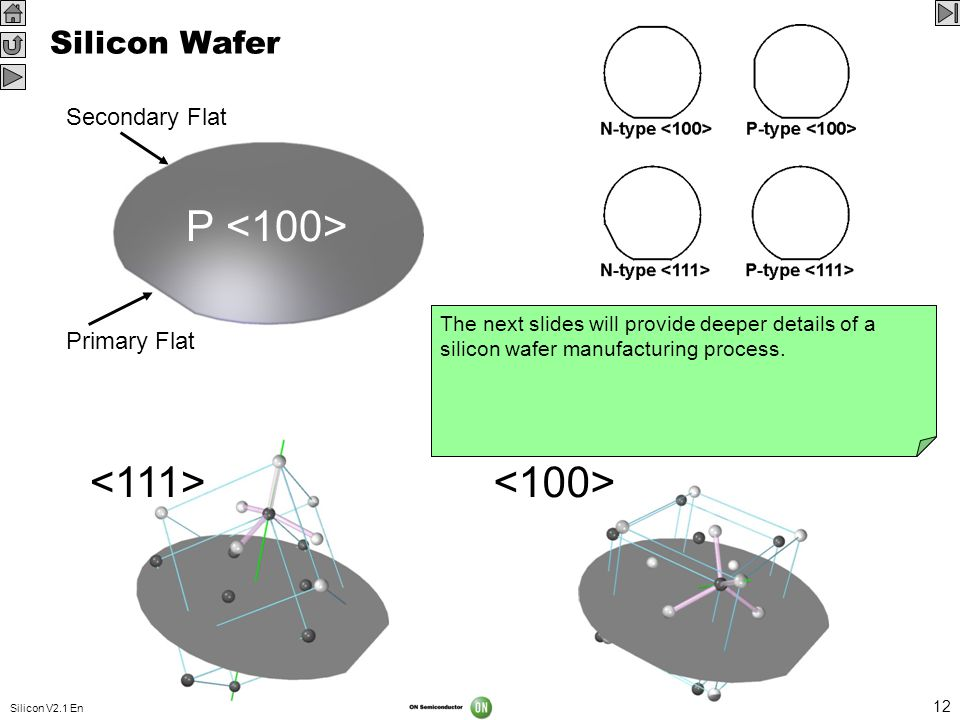 P <100> <111> <100> Silicon Wafer Secondary Flat