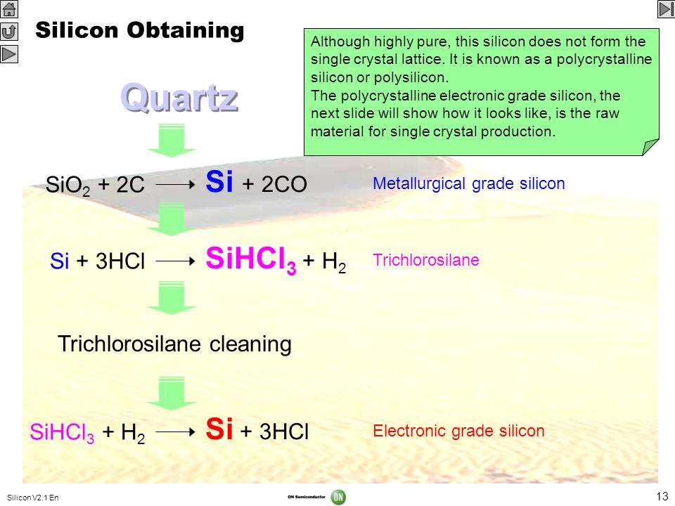 Quartz Si + 2CO SiHCl3 + H2 Si + 3HCl Silicon Obtaining SiO2 + 2C