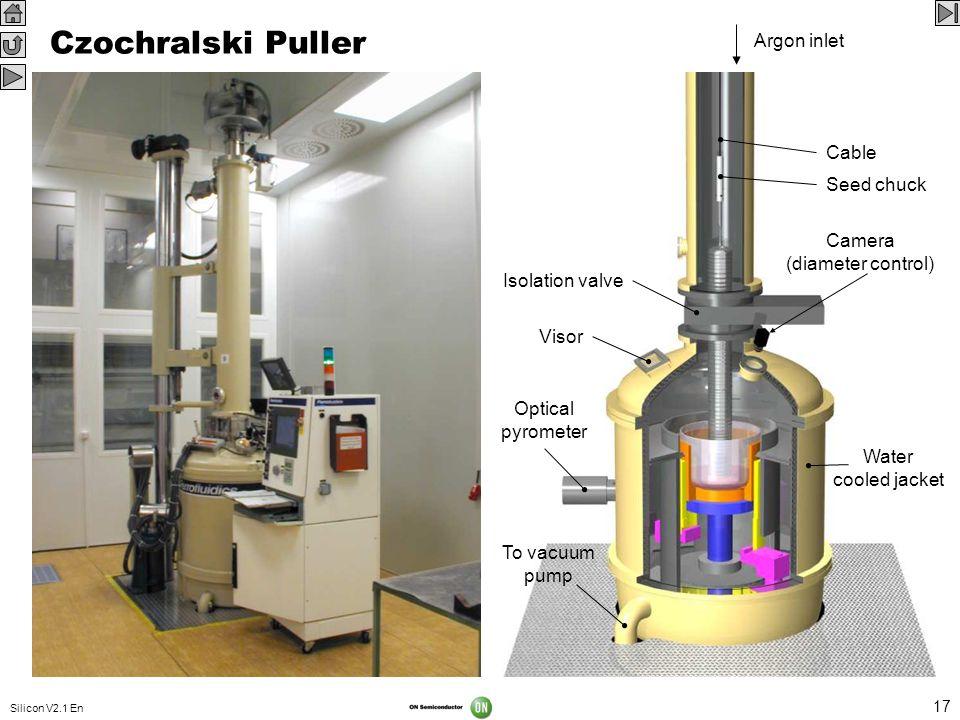 Czochralski Puller Argon inlet. Optical. pyrometer. Camera. (diameter control) Isolation valve.