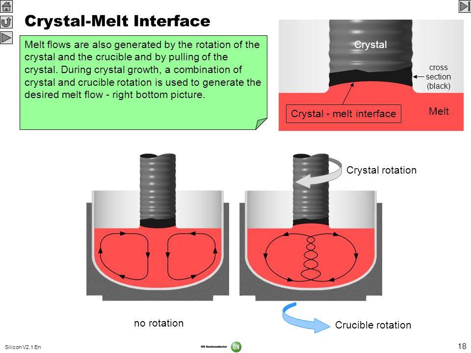 Crystal-Melt Interface
