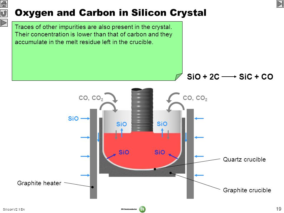 Oxygen and Carbon in Silicon Crystal