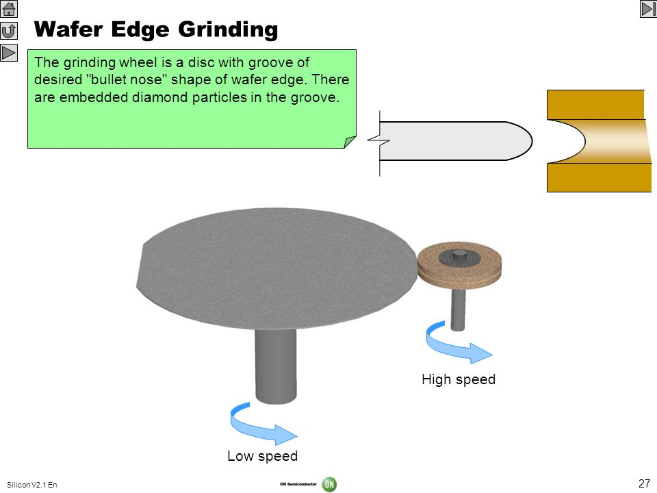 Wafer Edge Grinding