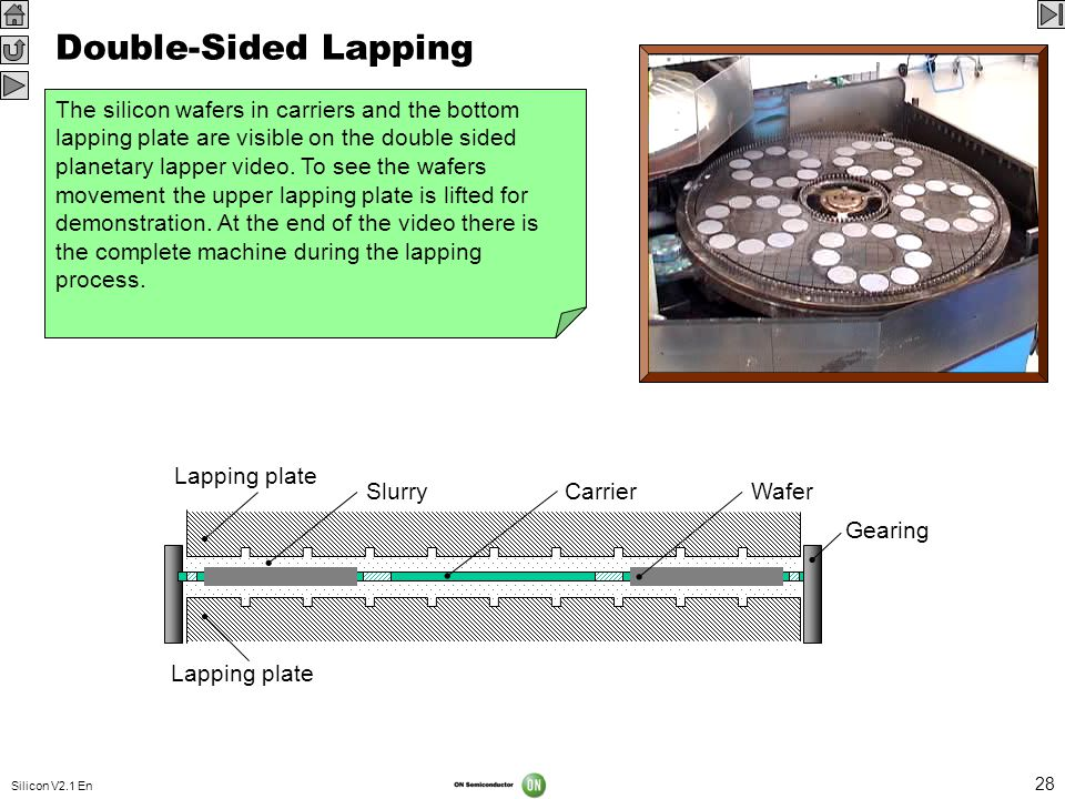 Double-Sided Lapping VIDEO 352 x 288