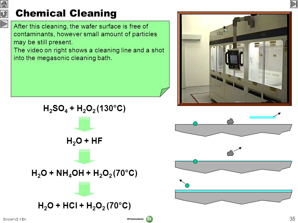 Chemical Cleaning VIDEO 352 x 288 H2SO4 + H2O2 (130°C) H2O + HF