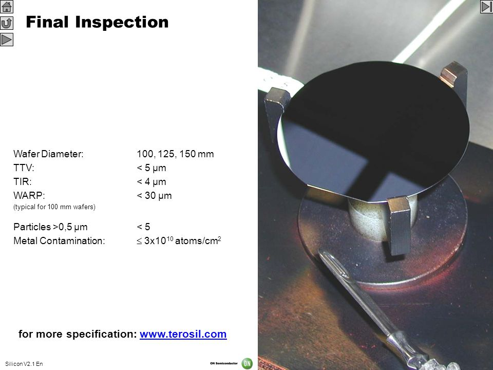 Final Inspection for more specification: www.terosil.com
