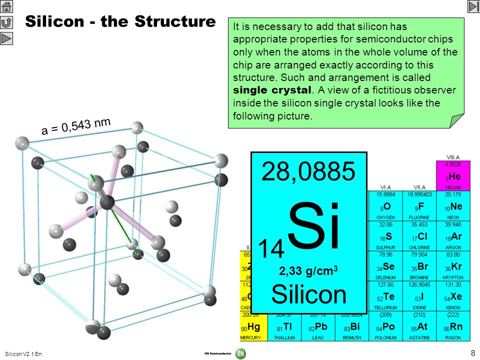 Silicon - the Structure