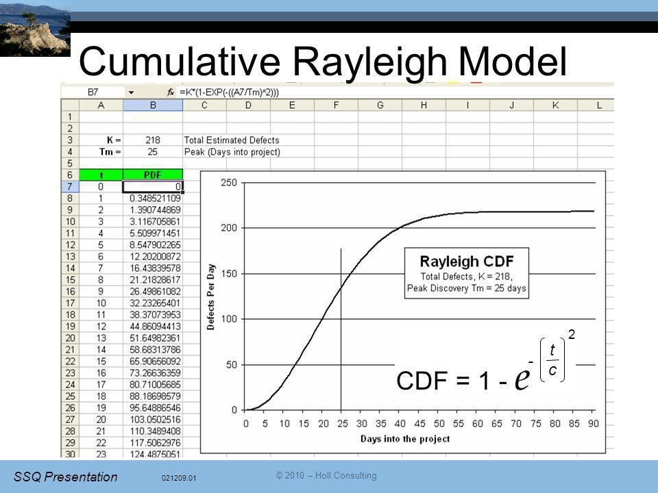 Cumulative Rayleigh Model
