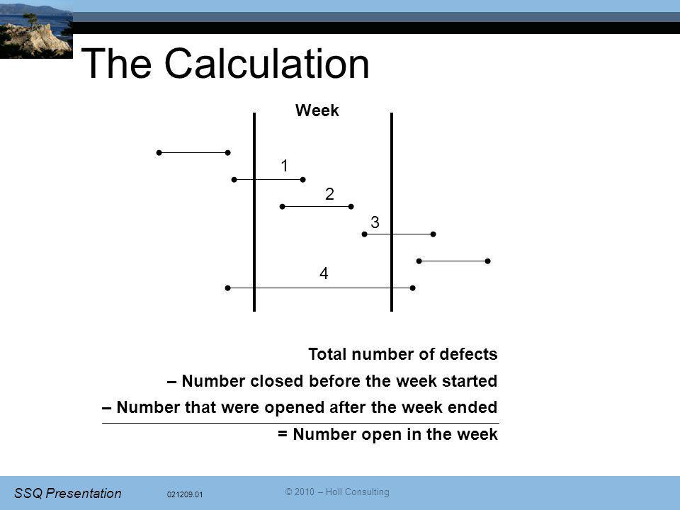 The Calculation Week 1 2 3 4 Total number of defects