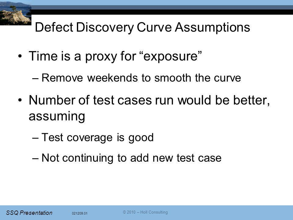 Defect Discovery Curve Assumptions