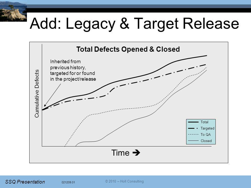 Add: Legacy & Target Release