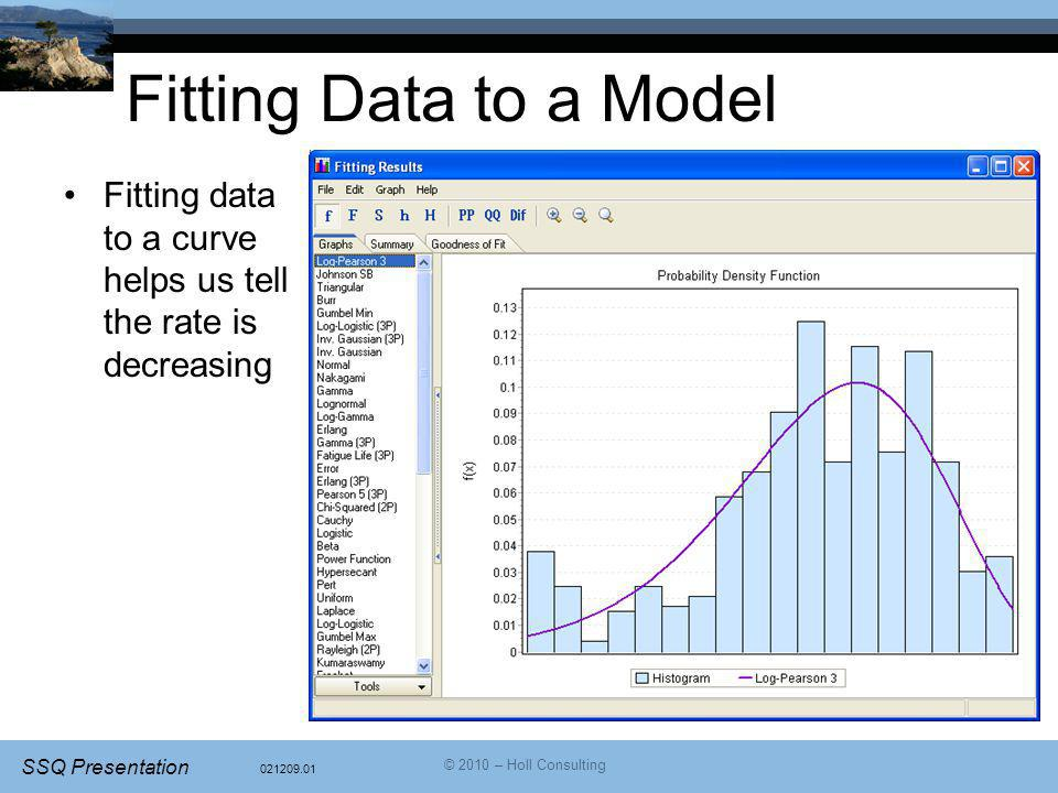 Fitting Data to a Model Fitting data to a curve helps us tell the rate is decreasing.