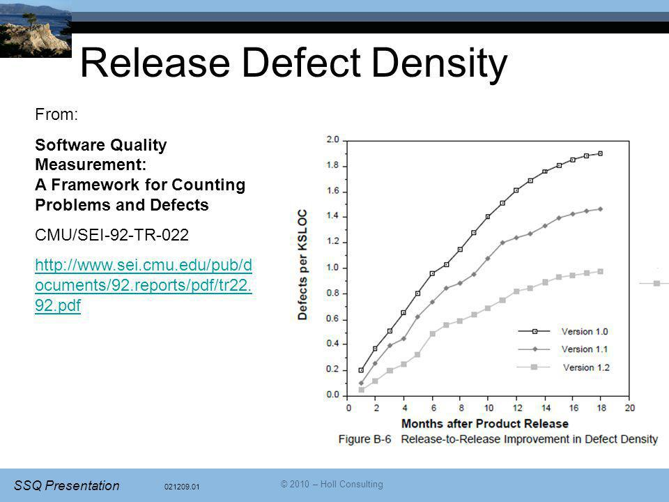 Release Defect Density