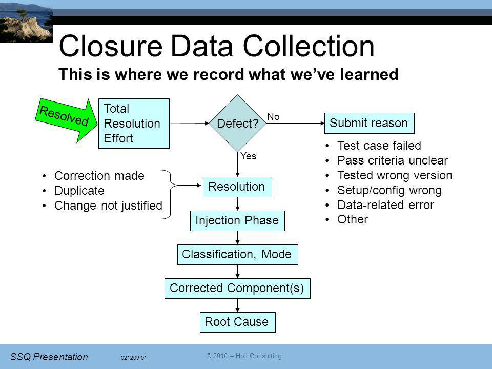 Closure Data Collection