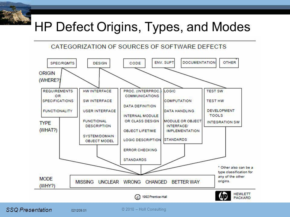 HP Defect Origins, Types, and Modes