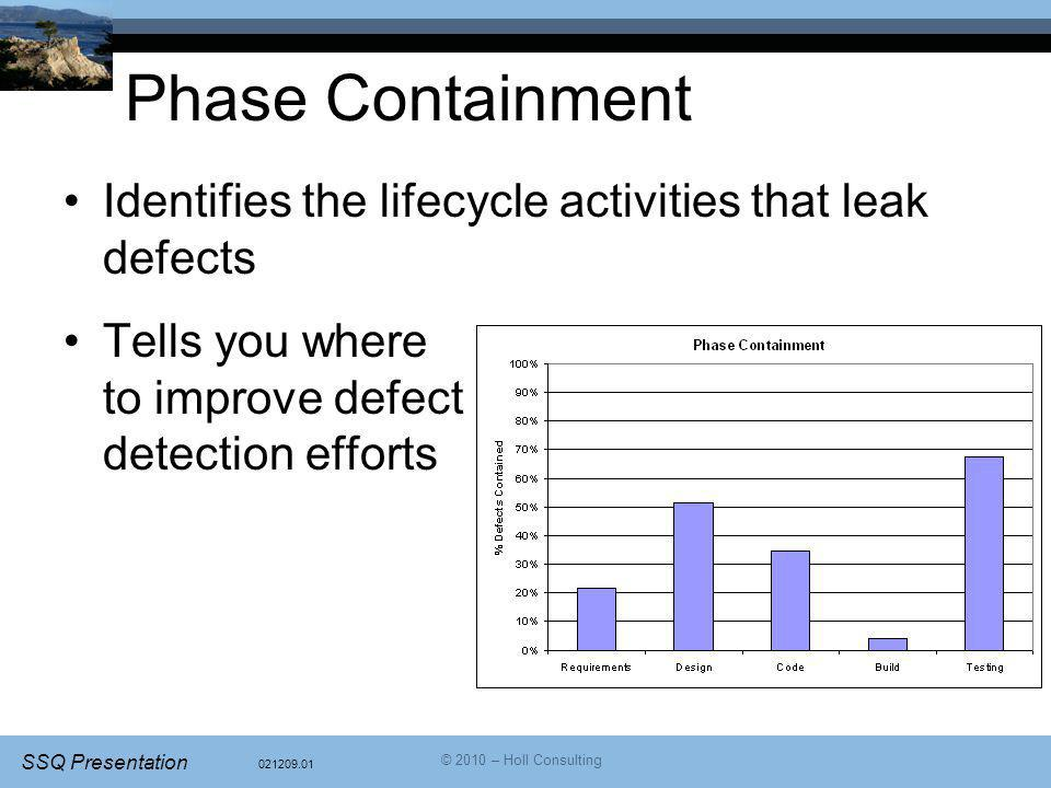 Phase Containment Identifies the lifecycle activities that leak defects. Tells you where to improve defect detection efforts.
