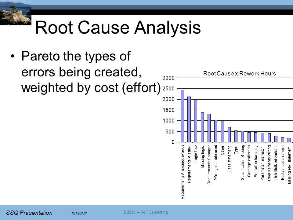 Root Cause Analysis Pareto the types of errors being created, weighted by cost (effort) Root Cause x Rework Hours.