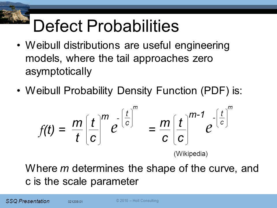 Defect Probabilities e e t c m f(t) = t c m =