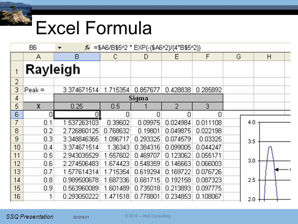 Excel Formula © 2010 – Holl Consulting