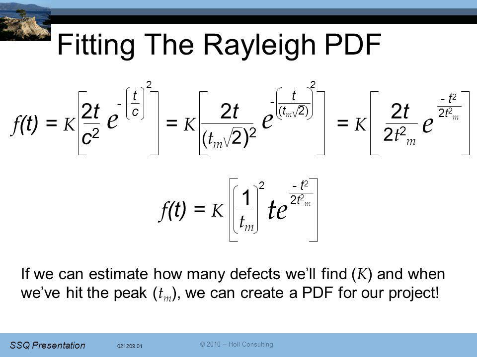 Fitting The Rayleigh PDF