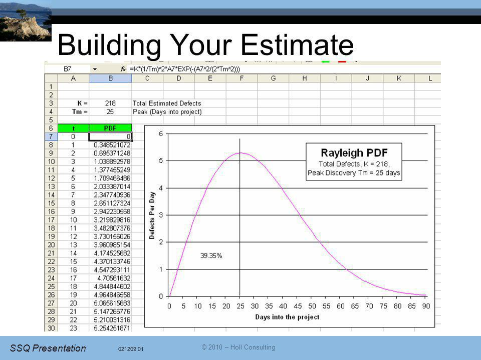 Building Your Estimate