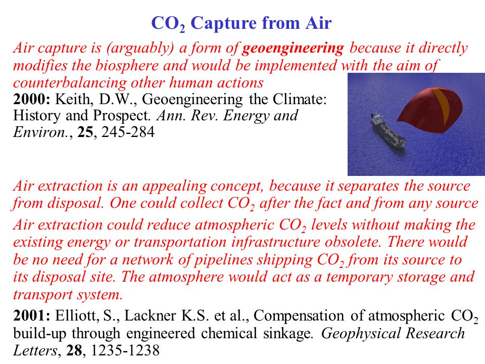 CO2 Capture from Air