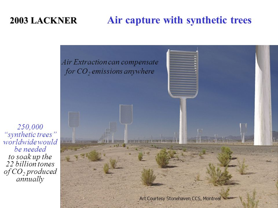 Air Extraction can compensate for CO2 emissions anywhere