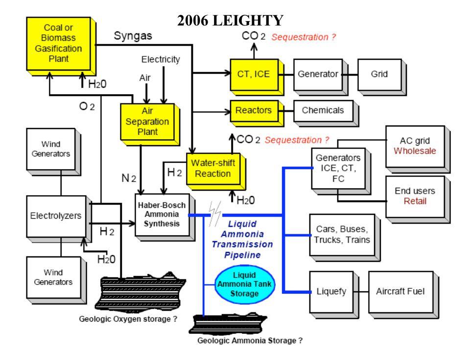 2006 LEIGHTY