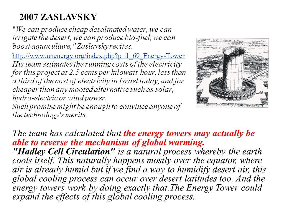 2007 ZASLAVSKY