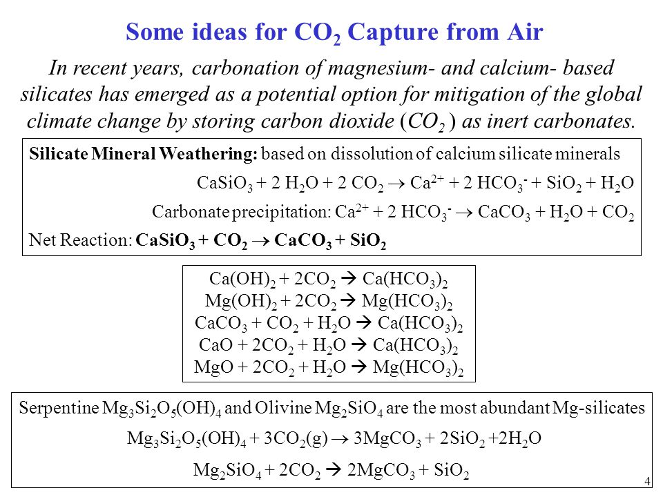 Some ideas for CO2 Capture from Air