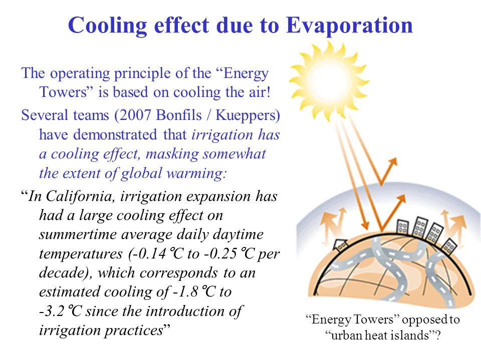 Cooling effect due to Evaporation