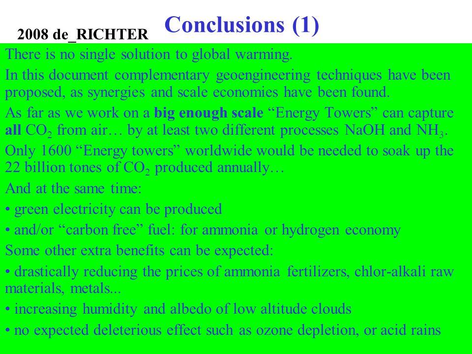 Conclusions (1) 2008 de_RICHTER